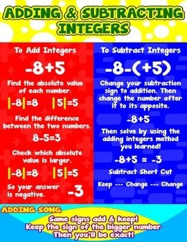 Adding subtracting integers   poster anchor chart with cards for students  math to put on your vocabulary board also pin by krisie howard ideas pinterest rh