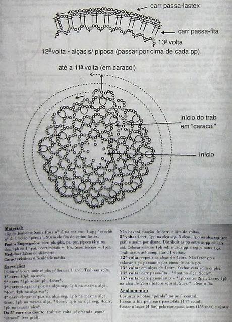 Redecilla de Pelo en Crochet Patron - Patrones Crochet | tutoriales ...