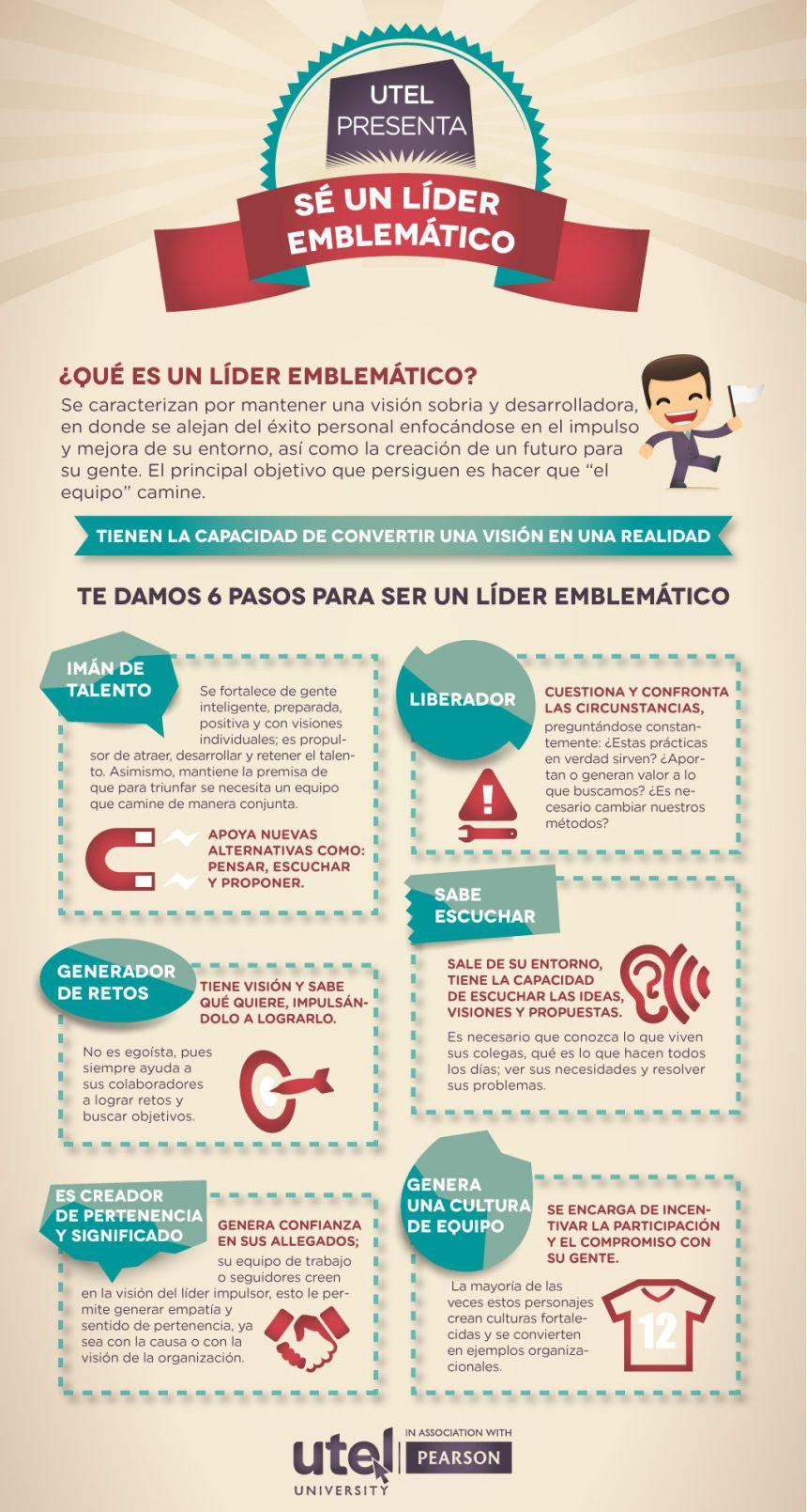 6 pasos para ser un líder emblemático #infografia #infographic ...