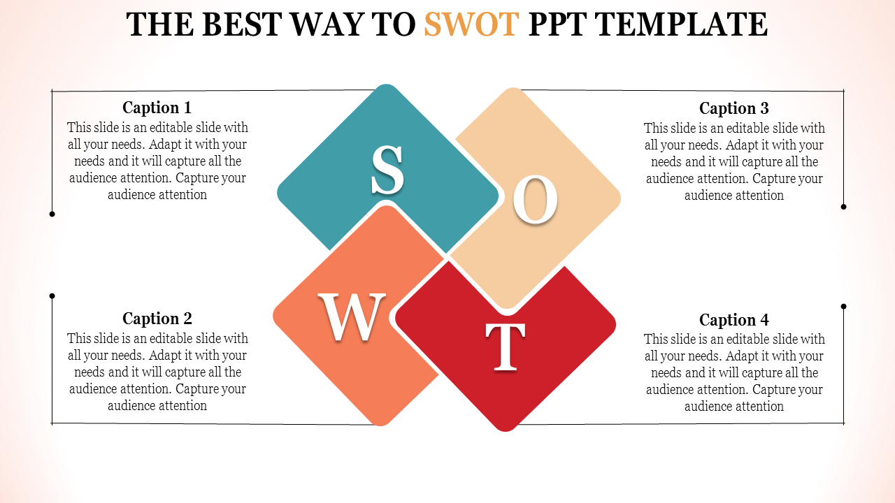 Qualitative SWOT Powerpoint Template Templates, Swot