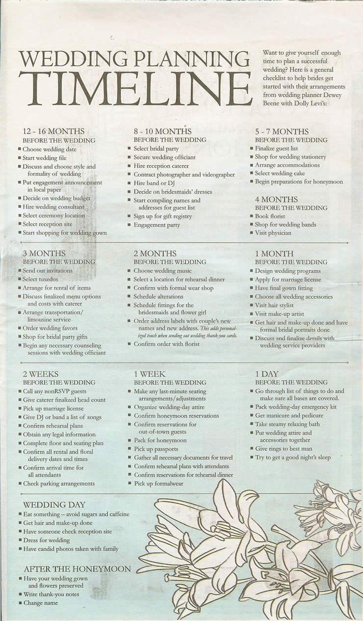 Wedding decorations list  Wedding Checklist repinned from Los Angeles County u Orange County