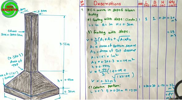 How To Work Out The Concrete Quantities For Rcc Work In Slope Column Footing Civil Engineering Construction Civil Construction Building Costs