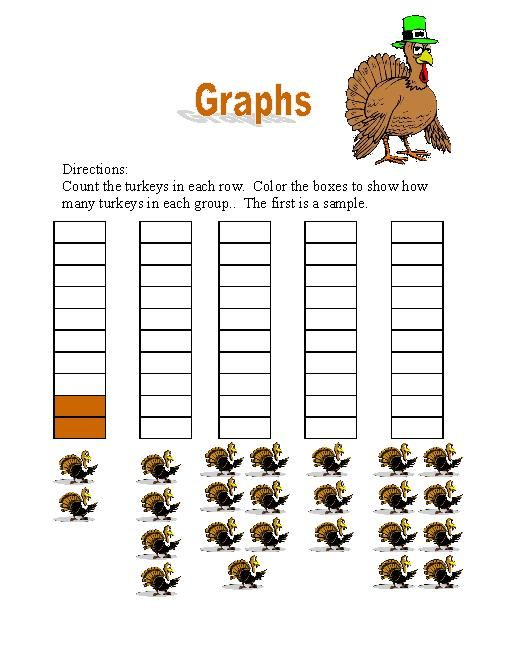 Thanksgiving Themed Math Worksheets For Middle School ...