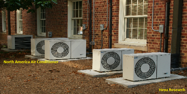 North America Air Conditioner Market Analysis, Industry