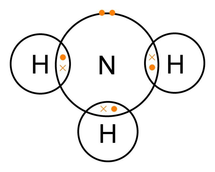 Nitrogen Tri Chloride Dot Diagram Diy Wiring Diagrams
