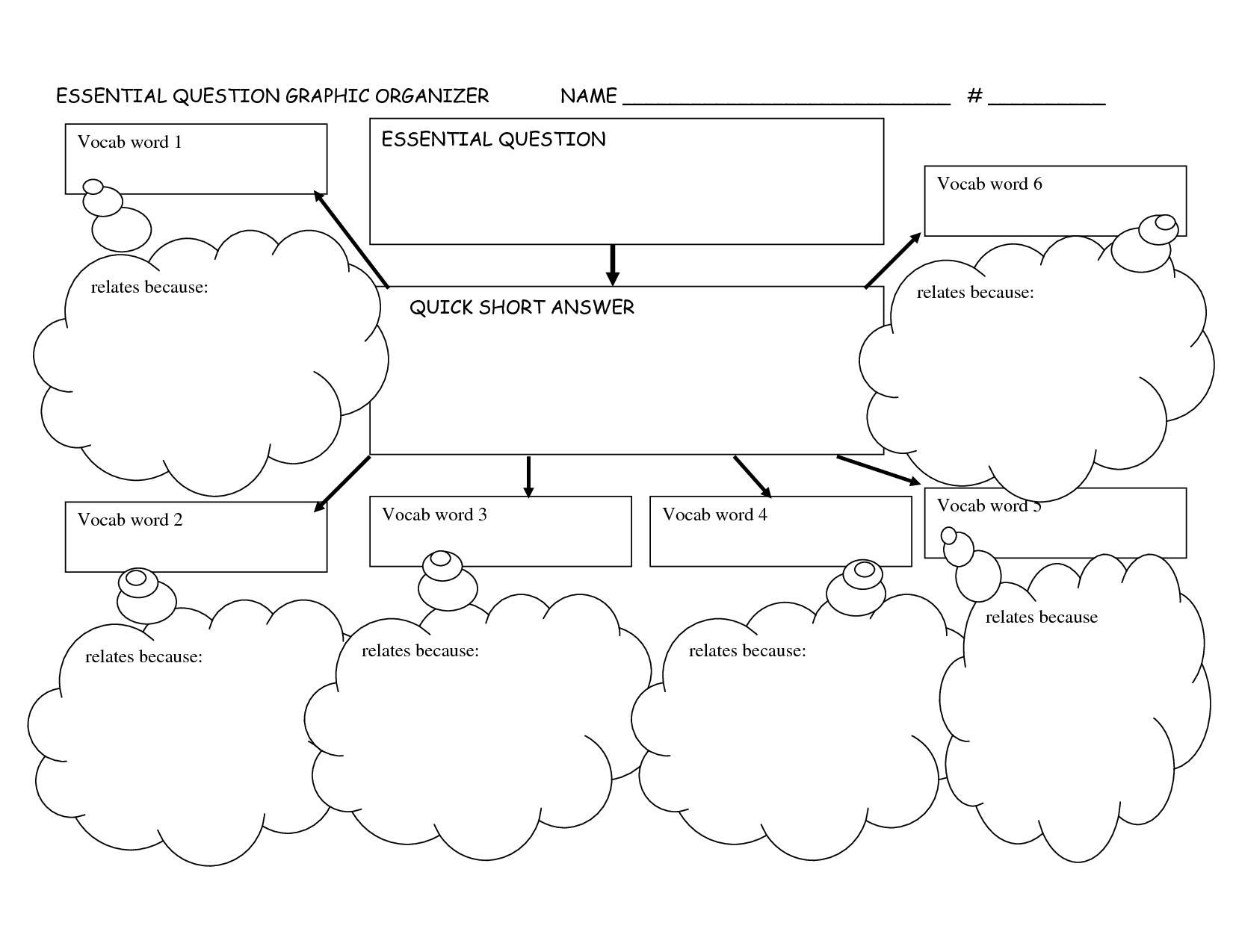Question Web Graphic Organizer