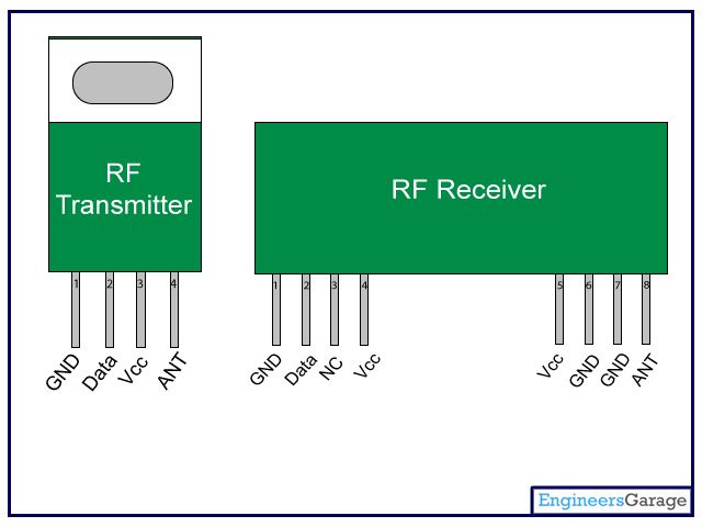 Tutorial how to use rf link modules mhz