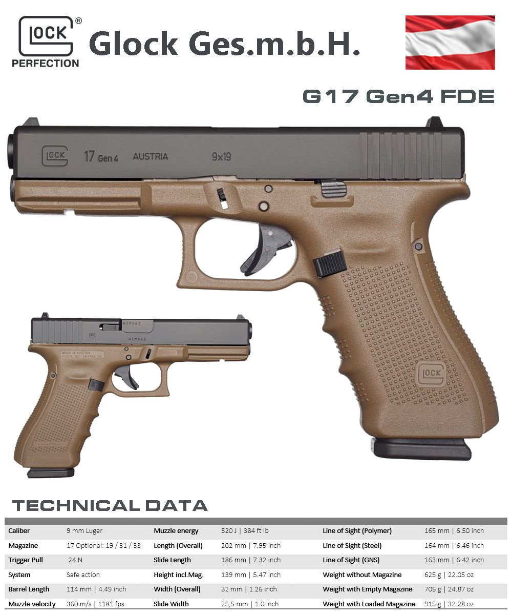 Gemütlich Glock 19 Gen 4 Rahmen Galerie - Rahmen Ideen ...