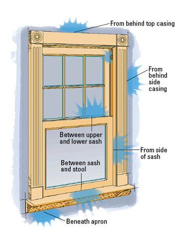 How To Weatherstrip Windows Weatherstripping Diy Home Repair