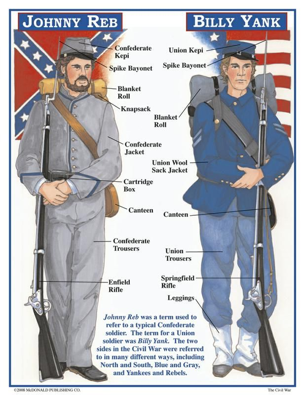 the contribution of the confederate south to the american civil war The crisis that plunged the us into a civil war from 1861 to  that is not to say  that the average confederate soldier  southern plantations using slave labor.