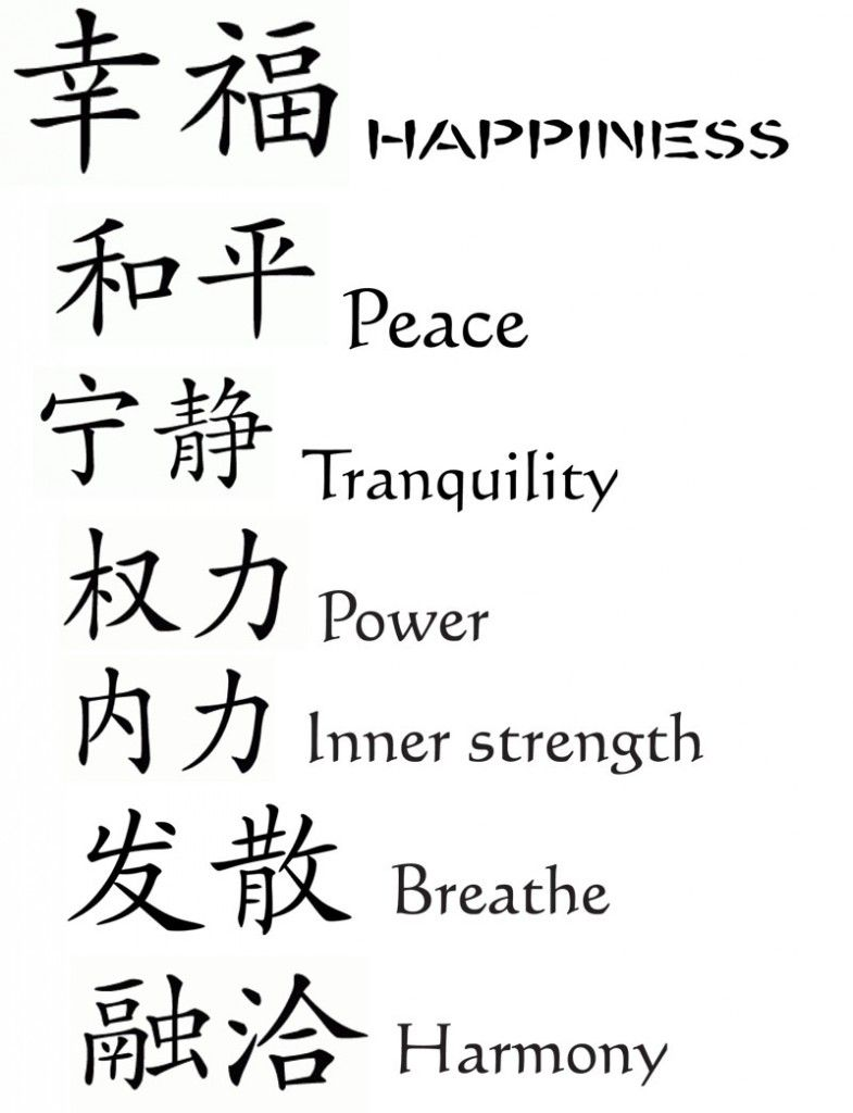 New Chinese Symbols Important To Know Pinterest Chinese Symbols