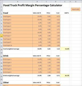 This Free Excel Food Truck Profit Margin Percentage Calculator