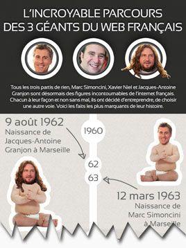 Les 3 géants du web français, parcours, échecs et réussites