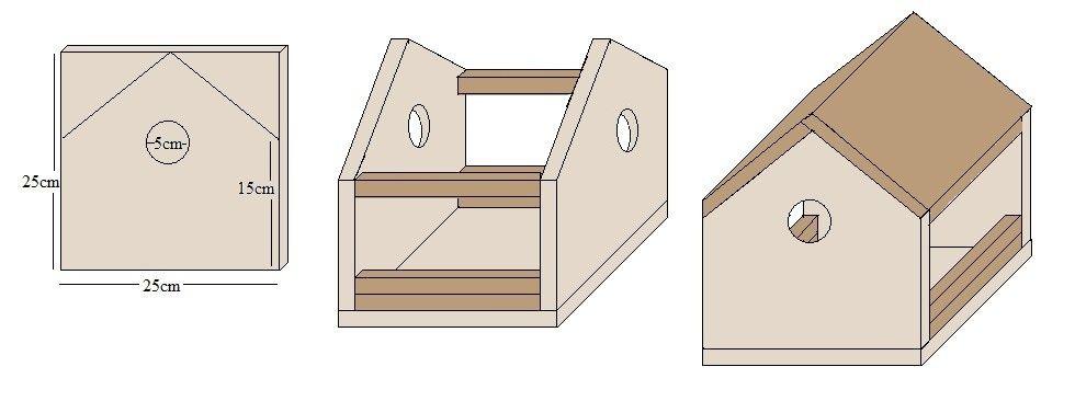 vogelhaus zum selber bauen mit dieser idee vogelhaus pinterest vogelh user aufstellen und. Black Bedroom Furniture Sets. Home Design Ideas
