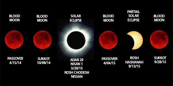 The First Of 4 Blood Moons Lunar Eclipses In 2014 2015 Is The
