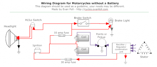 Simple Motorcycle Wiring Diagram For Choppers And Cafe Racers Motorcycle Wiring Cafe Racer Yamaha Cafe Racer