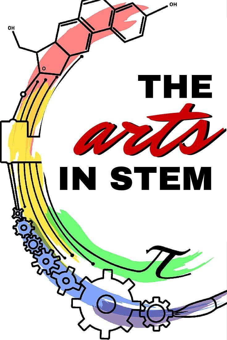 "Putting the ""A"" in STEM"