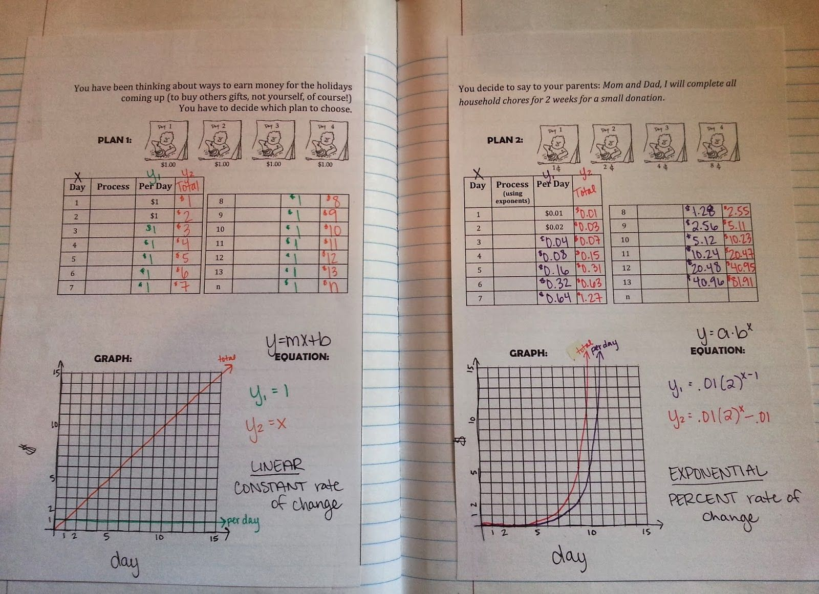 Mrs Hesters Classroom Exponential Functions – Graphing Exponential Functions Worksheet Algebra 1