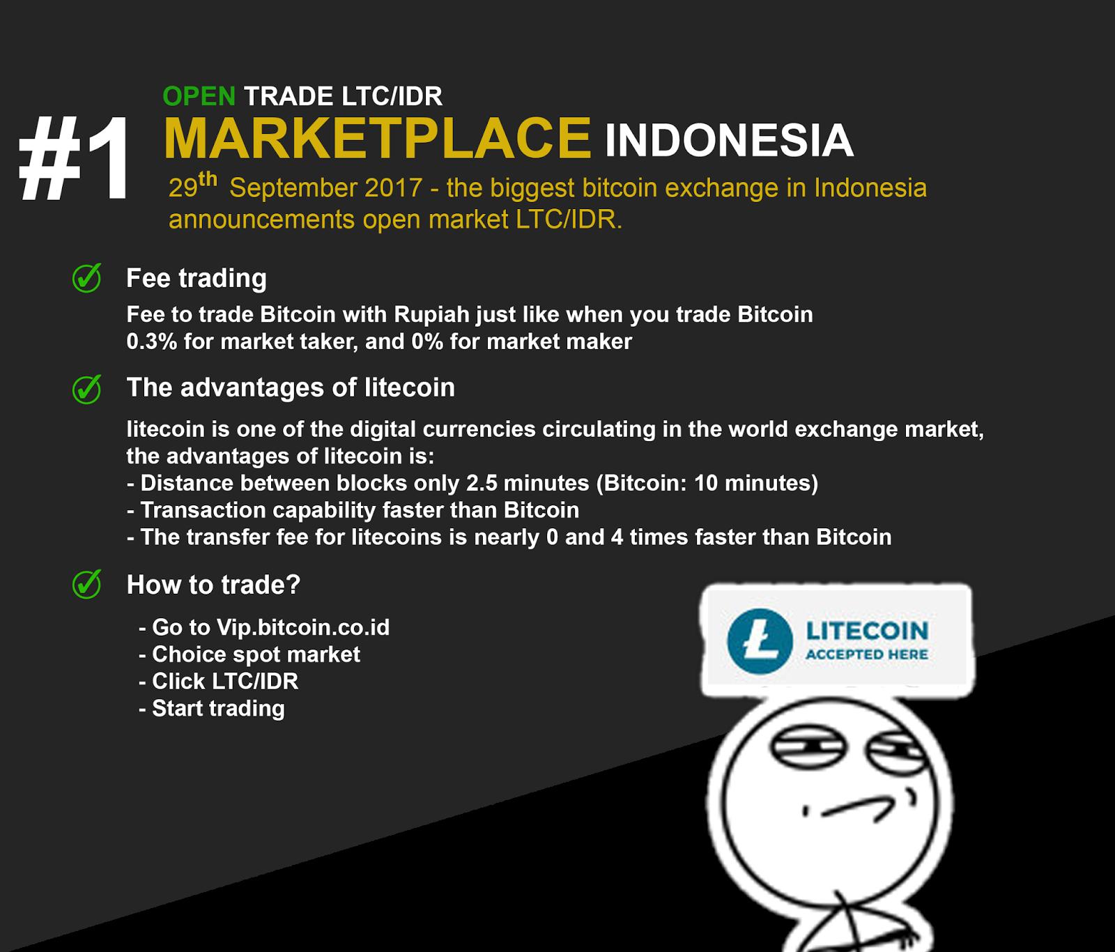 spot market vip bitcoin)