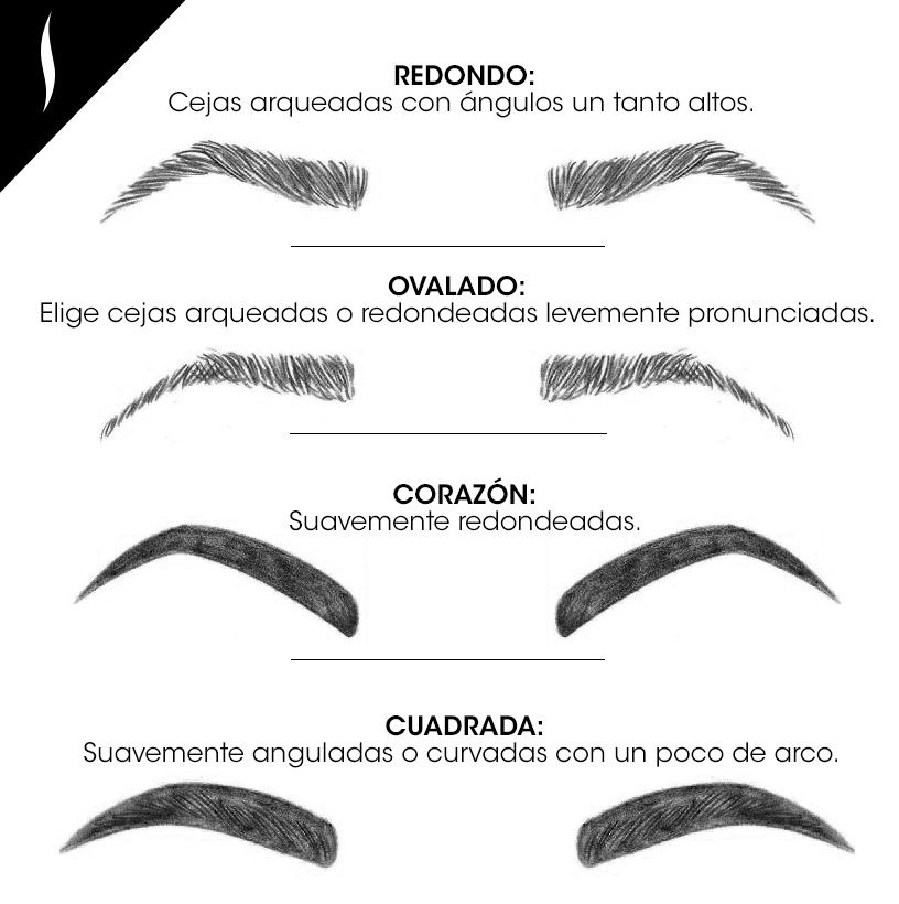 Diseño de cejas Cejas Perfectas Pinterest Makeup, Eyebrow and - Tipos De Cejas