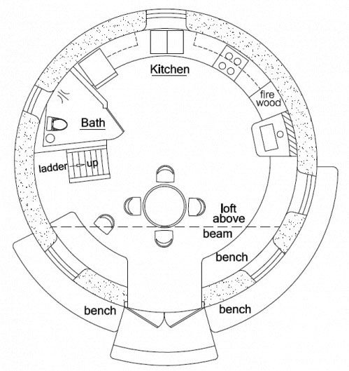 2 story earthbag roundhouse plan