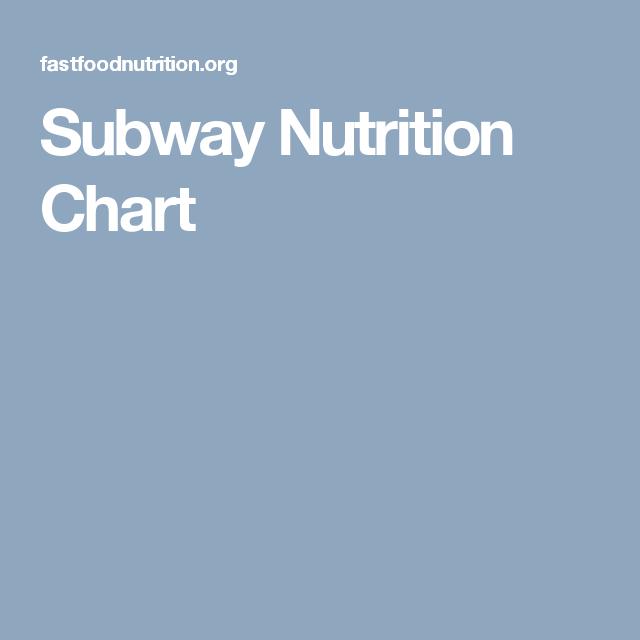 Pin On Fast Food Nutritiion Chart And Secret Menu
