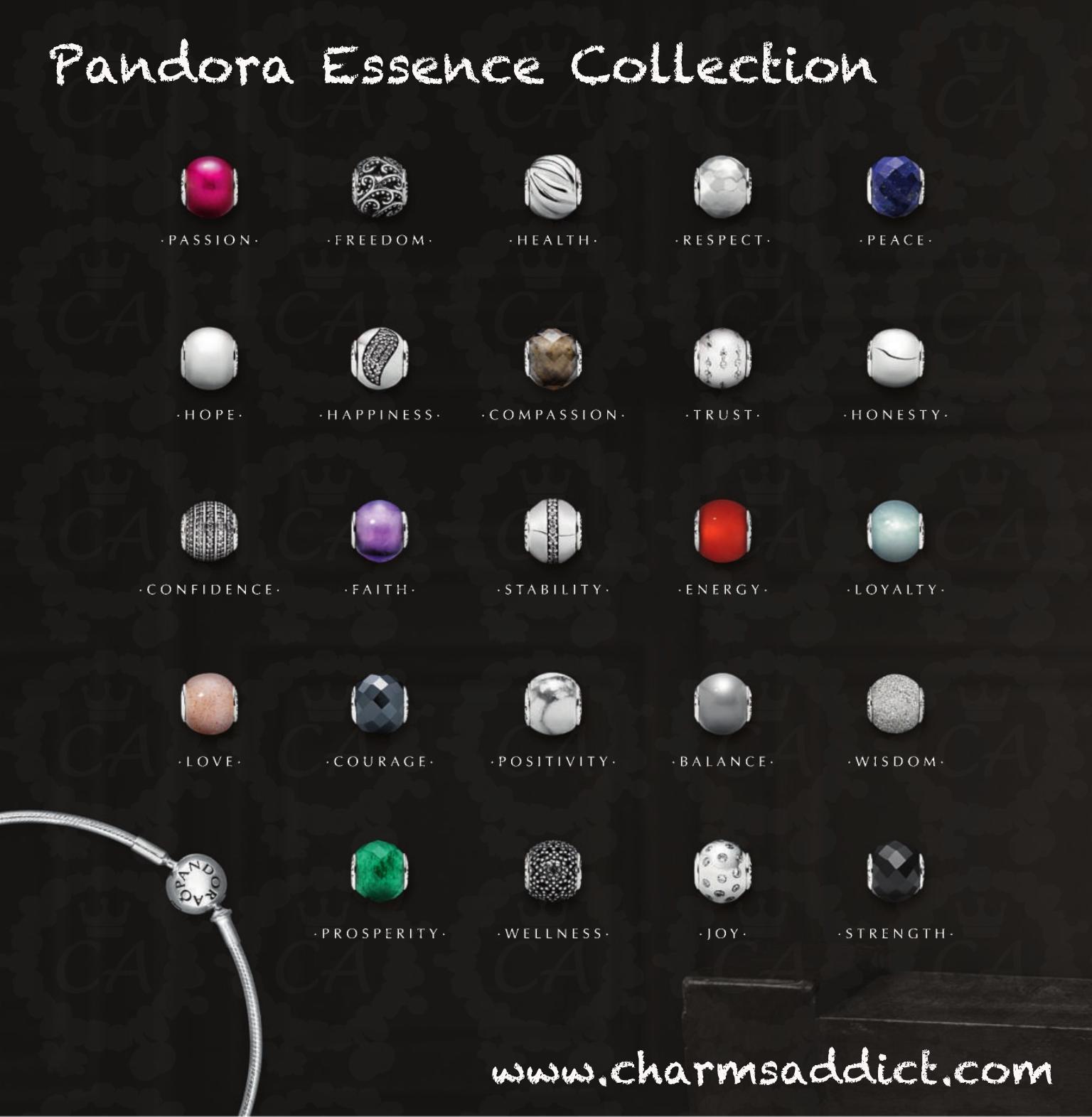 Switzerland Pandora Bracelet Charms Meanings 27d47 40640