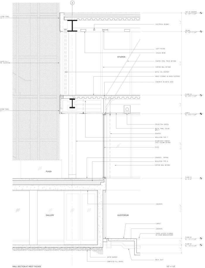 Details Envelope Panosundaki Pin