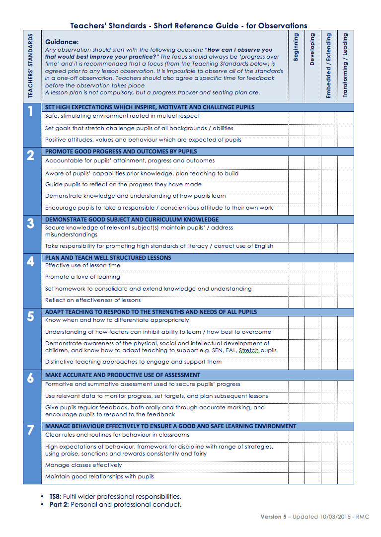 Formative Lesson Observation Template No Gradings Teaching Standards ...