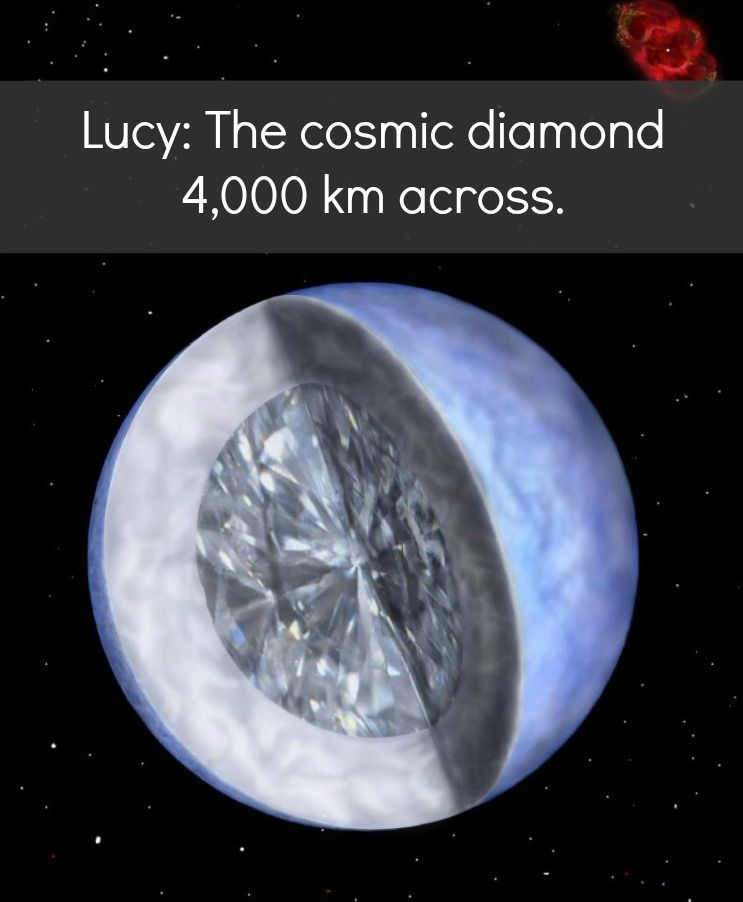 """Lucy diamond white dwarf star. A diamond weighing 10 billion trillion trillion carats is at the heart of a dead white dwarf star nicknamed Lucy - from the Beatle's song """"Lucy in the Sky With Diamonds"""""""