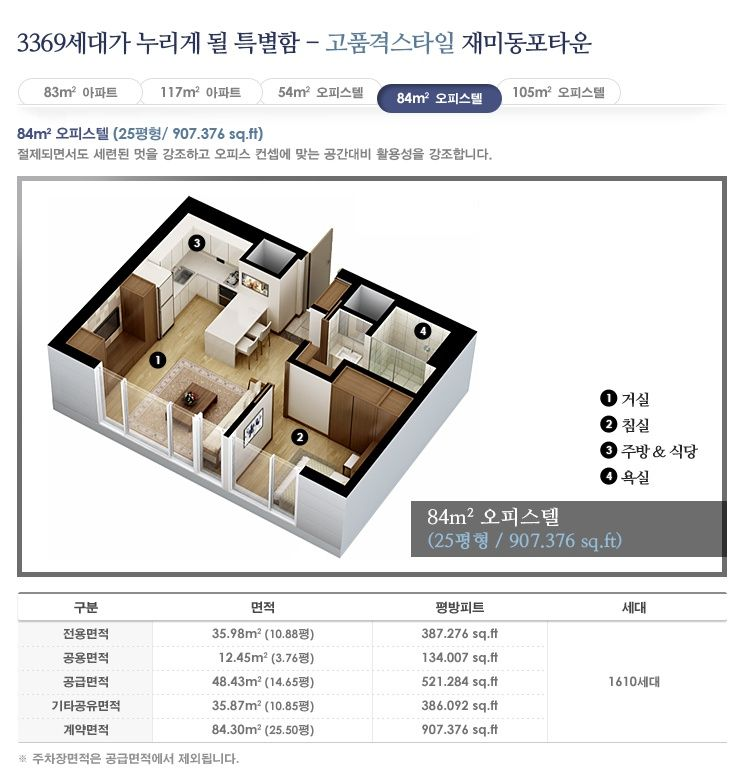 Songdo Real Estate Apartments For And Services To Throughout Incheon Korea New City Als
