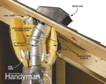 Venting Exhaust Fans Through The Roof Diy Home Projects