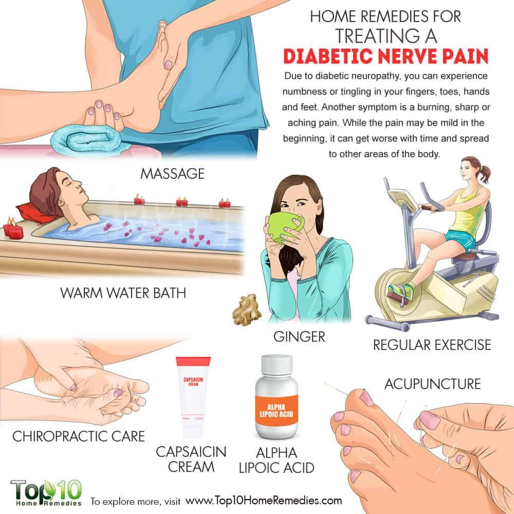 Pin On Diabetes Natural Cures