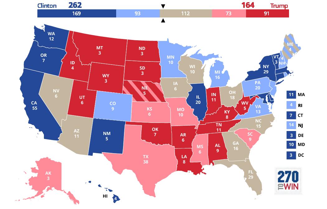 2016 Election: Clinton vs. Trump