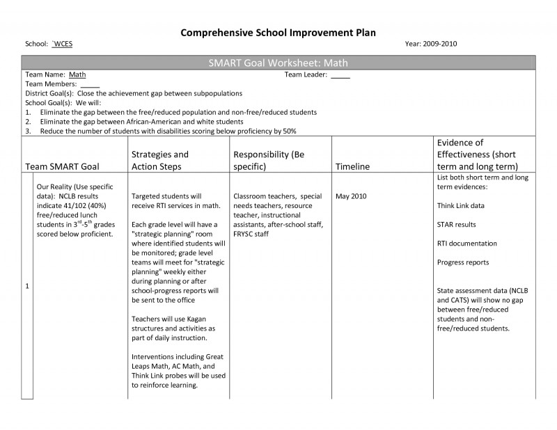 learning goals template from Blank Syllabus Template
