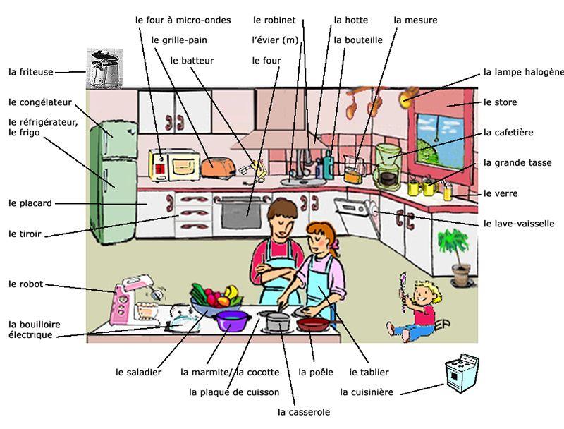 La cuisine et les ustensiles de cuisine learning french - Ustencil de cuisine ...