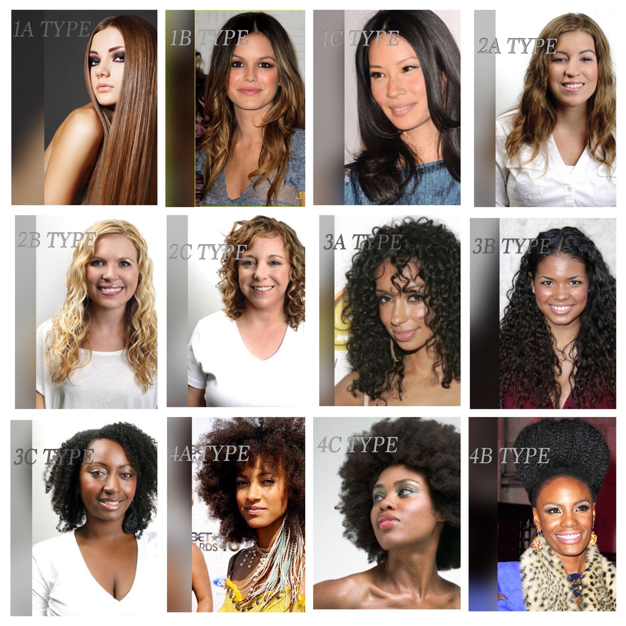 предназначен картинки разные типы волос скомпрометирована была