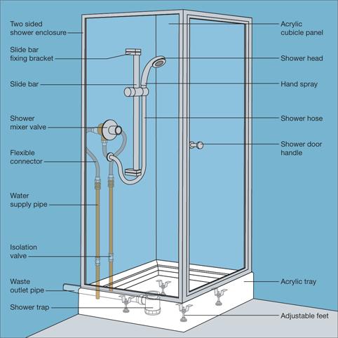 Installing a Basic Shower Cubicle | ShowerCabins.net | Pinterest ...