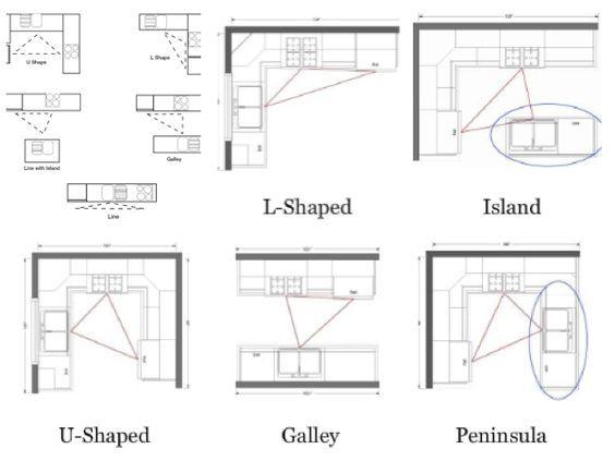 Leovan Design Kitchen Design Ideas Kitchenworkstations
