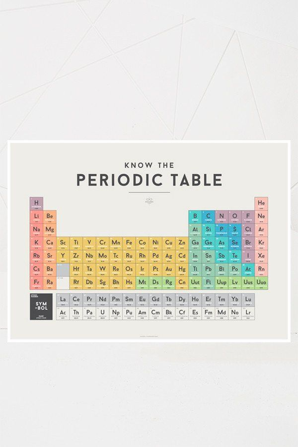 Squared Charts - Periodic Table u2013 Koskela ge-na* Retail - new periodic table atomic number and names