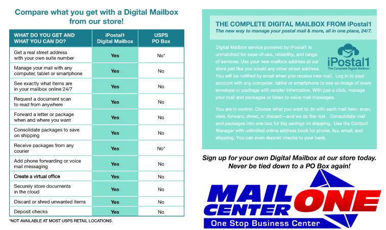 Pin on virtual mailing address digital mailbox technology