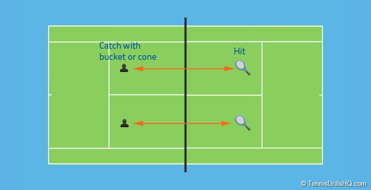 Cone Catch Hit Tennis Drills Beginner Tennis Tennis Lessons