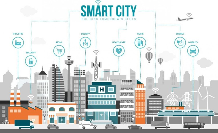 Gallery Of Smart Cities Paving The Way To A Smart Future 2 Smart City City Planner City Icon