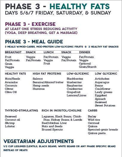 My personalized diet plan shredz pdf