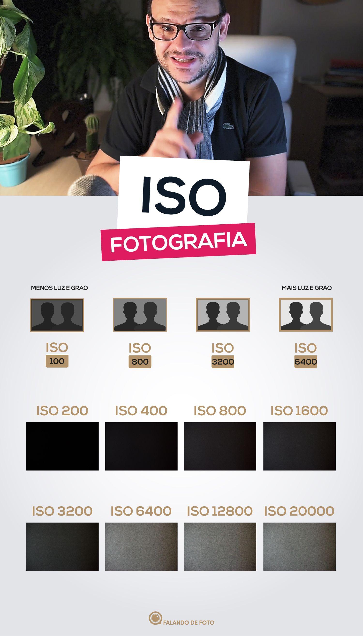 Vamos aprender sobre ISO na Fotografia