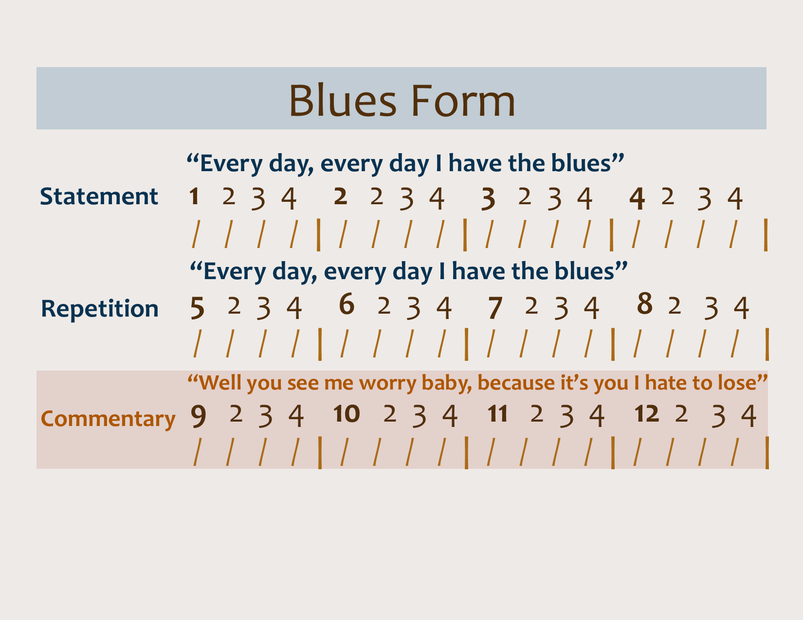 Words About Music Form Blues V Aaba