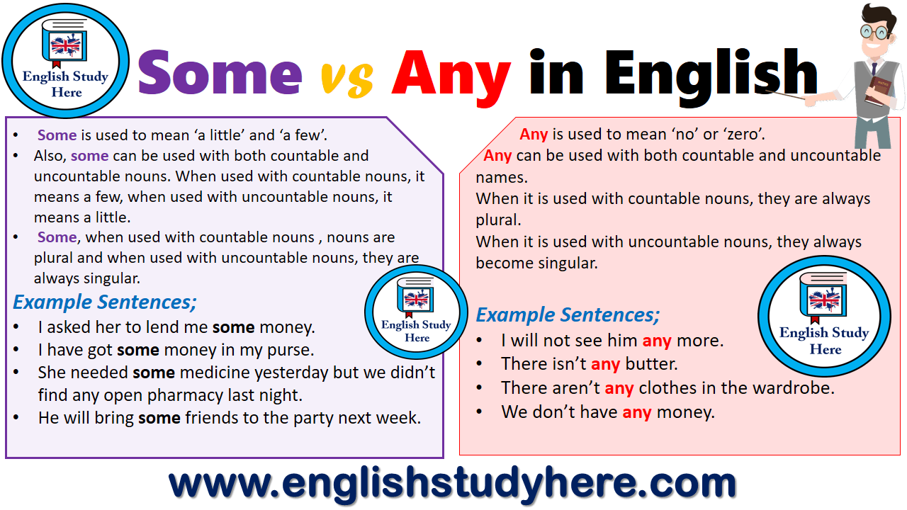 Some Vs Any In English English Study Learn English