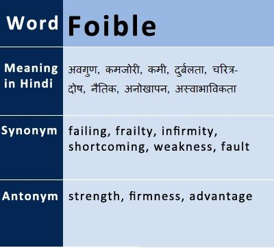 Foible Meaning And Uses