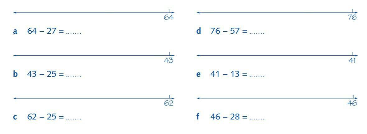Hedendaags Minsommen op de getallenlijn (met afbeeldingen)   Getallenlijnen CO-23