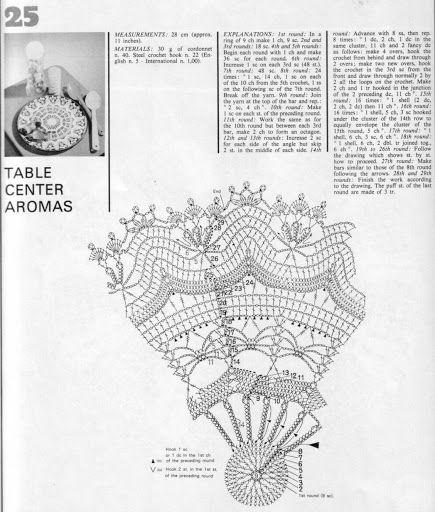 Magic crochet № 4 - Edivana - Picasa Web Albums
